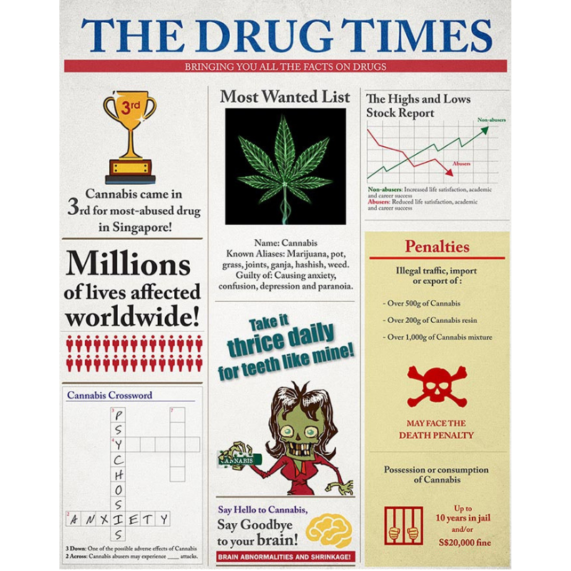 The drug times_cannabis_thumbnail