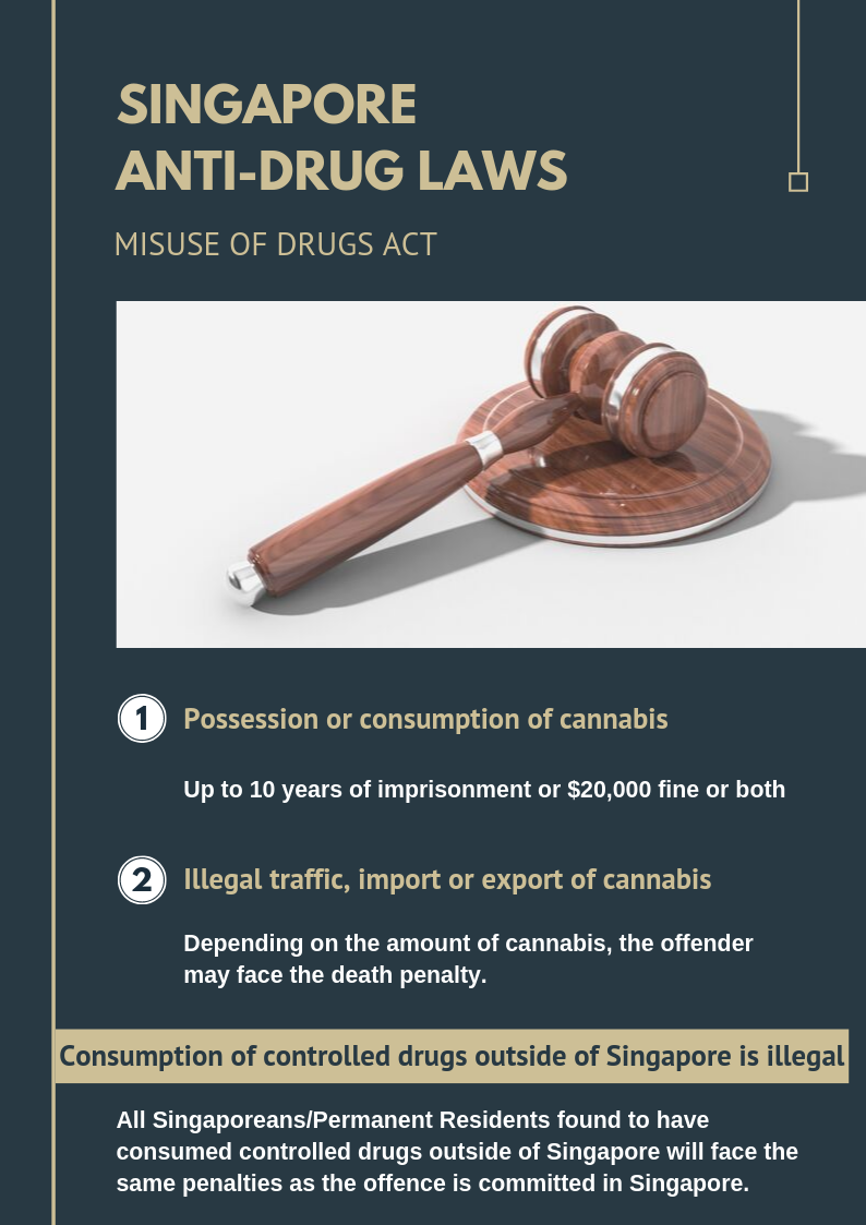 Singapore anti-drug laws on cannabis_infographics